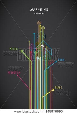 Marketing mix business infographic background with colorful arrows.