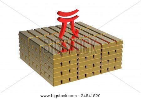 Renminbi em ouro