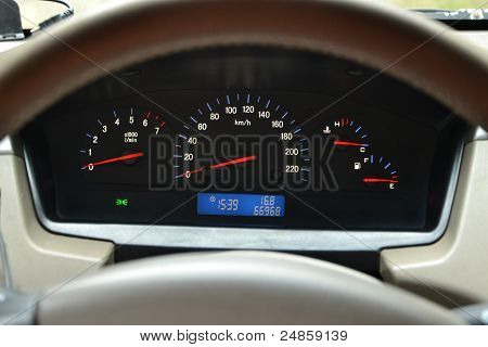 The Automobile Panel Of Devices