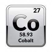 Cobalt Symbol.chemical Element Of The Periodic Table On A Glossy White Background In A Silver Frame. poster