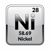 Nickel Symbol.chemical Element Of The Periodic Table On A Glossy White Background In A Silver Frame. poster