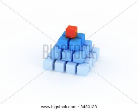 Pyramid Concept