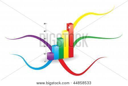 Mind Map Bar Graph