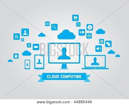 Cloud Computing Vector Elements