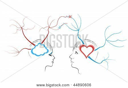 Abstract Love Mind Map
