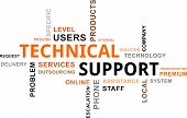 picture of escalator  - A word cloud of technical support related items - JPG