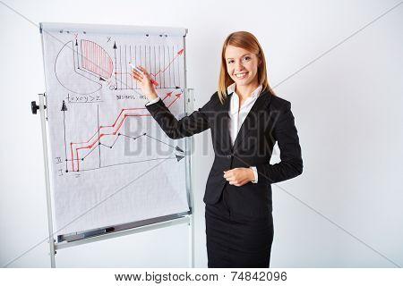Happy businesswoman analyzing graph on whiteboard
