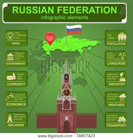 Russian Federation Infographics, Statistical Data, Sights