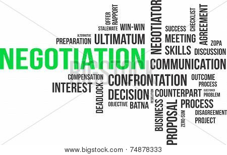 word cloud - negotiation