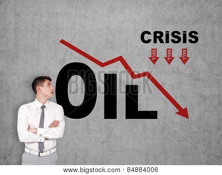 Oil Sanctions