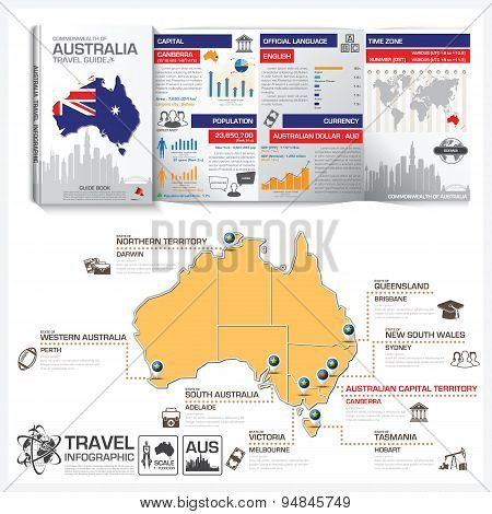 Commonwealth Of Australia Travel Guide Book Business Infographic With Map