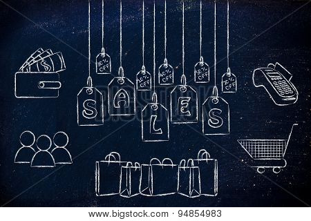 Shopping-related Objects: Product Tags, Bags, Carts, Wallets
