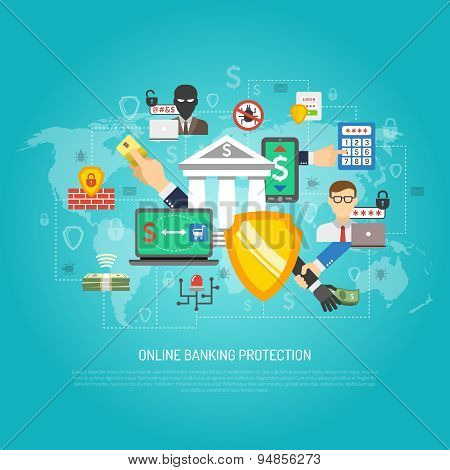 Online internet banking protection concept poster