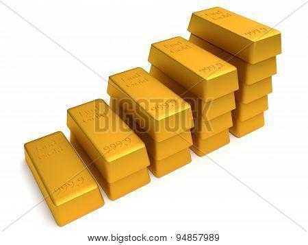 3D Gold Bullions