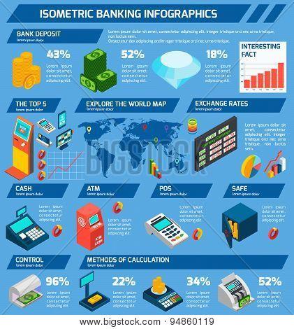 Isometric Banking Infographics