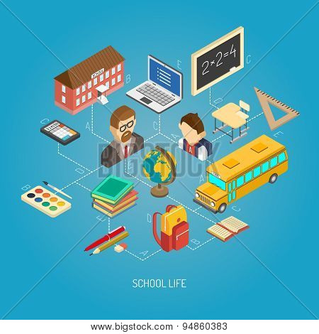 Secondary school isometric concept poster