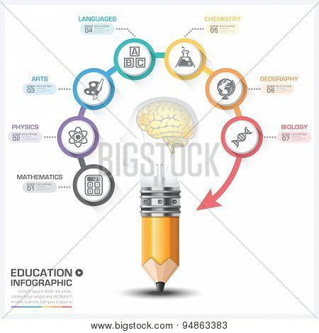 Education And Learning With Head Bulb Round Subject Step Infographic Diagram