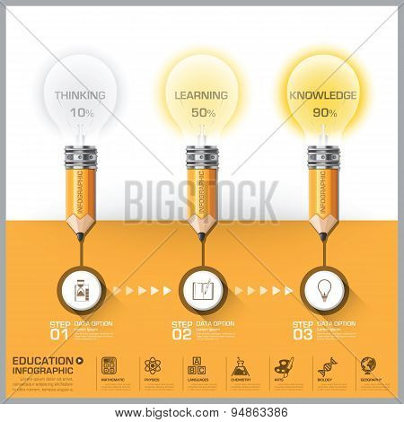Education And Learning Pencil With Light Bulb Step Diagram Infographic