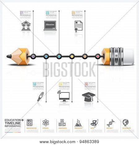 Education And Learning With Pencil Lead Timeline Infographic Diagram