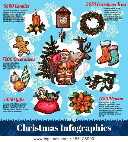 Christmas and New Year infographic. Santa Claus and pine tree, gift, candy, holly berry and candle, snowflake, gingerbread man, ball, sock, poinsettia, clock sketches with text layout