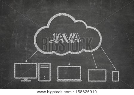 Java concept on blackboard with computer icons