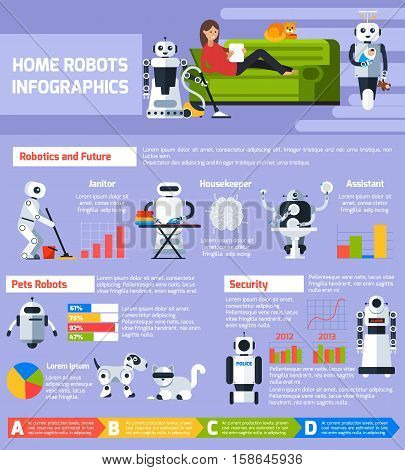 Artificial intelligence infographics with different kinds of robots and cyborgs in flat style vector illustration