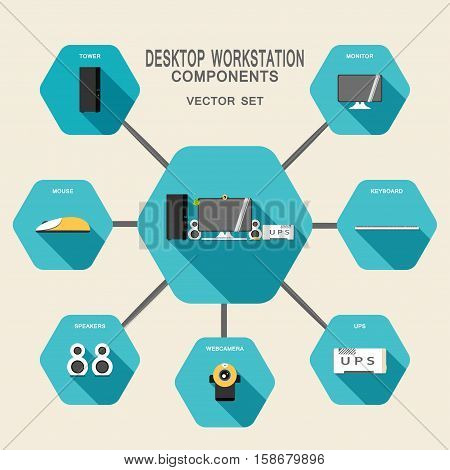 Vector set of hexagon icons of workstation computer with fulltower case monitor yellow webcam keyboard yellow mouse white UPS speakers on the turquoise background with shadow.