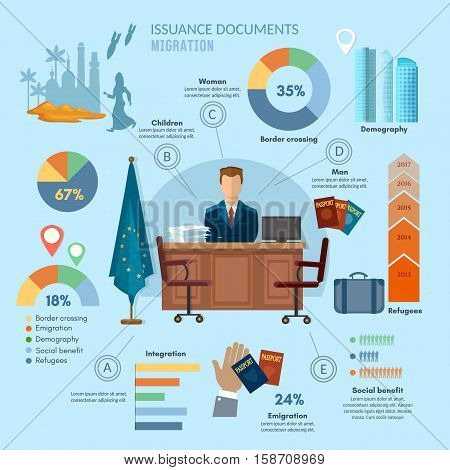 Refugees infographic social assistance issuing passports and visas infographic vector illustration