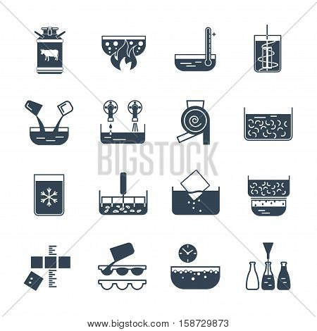 set of black icons manufacture of dairy products production process