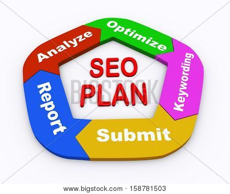 3d illustration of moving circular arrow chart of concept of seo search engine optimization plan