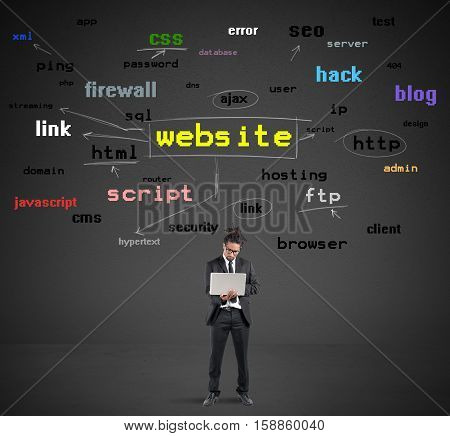 Businessman with laptop and background with graphic of website