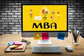 Mba Master Of Business Administration Program Mba , Education Career Opportunities Mba , Successful poster