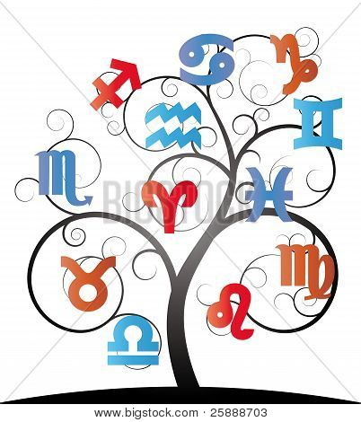 Zodiac Swirl Tree
