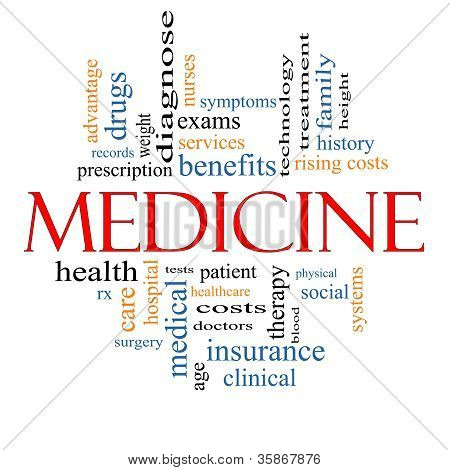 Medicine Word Cloud Concept