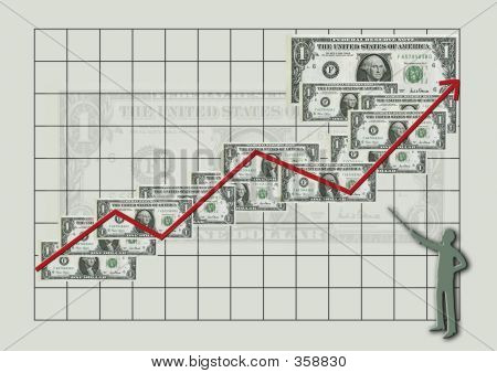 Graph Growth Dollars