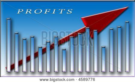 Profits 2D