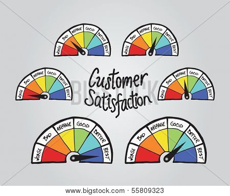 Customer satisfaction illustrations on grey background