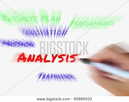 Analysis Words On Whiteboard Displays Analyzing Examining And Checking Data