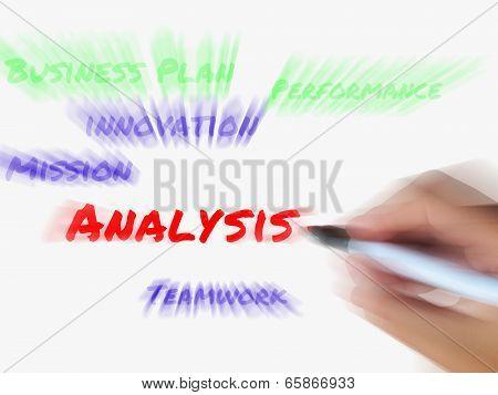Analysis Words On Whiteboard Displays Analyzing Examining And Checking Data