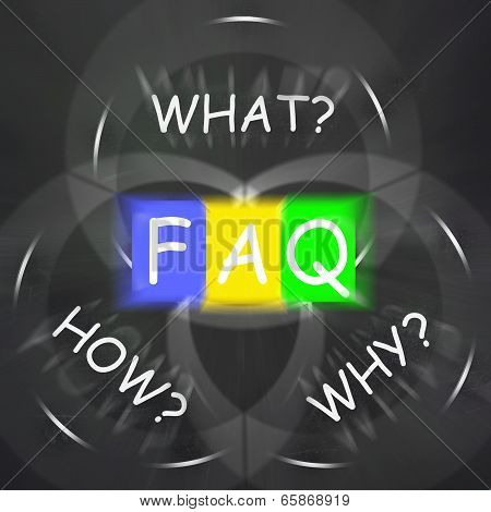 Faq On Blackboard Displays Frequently Asked Questions Or Assistance