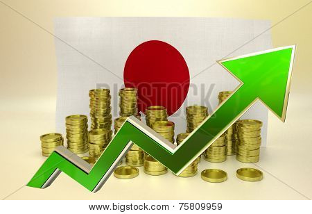 golden coins and green yen symbol