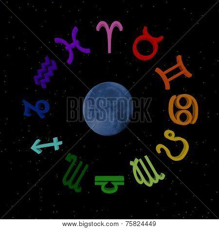 Zodiac Moon Colors