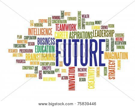 business future concept word cloud