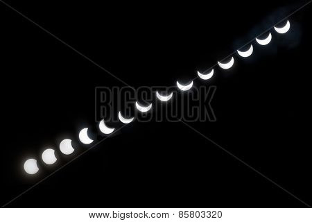 Sun Eclipse Phases