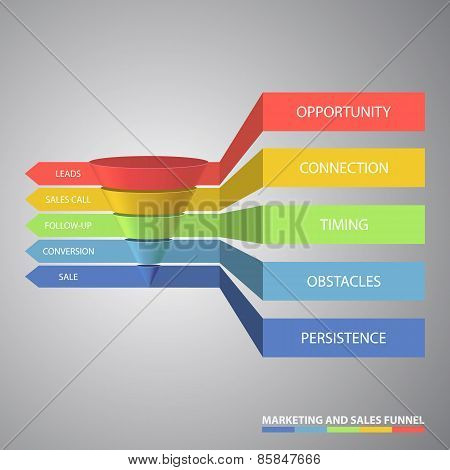 Marketing and sales funnel used for rate analysis vector illustr