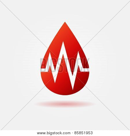 Blood drop vector red icon