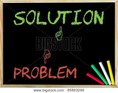 Problem And Unlike Sign Versus Solution And Like Sign