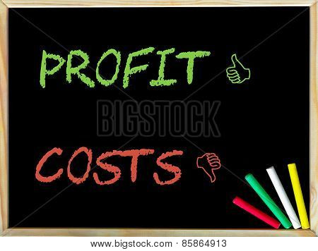 Costs Versus Profit