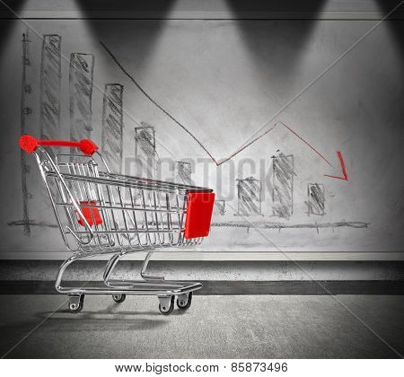empty cart, crisis of home finance - charting in decrease