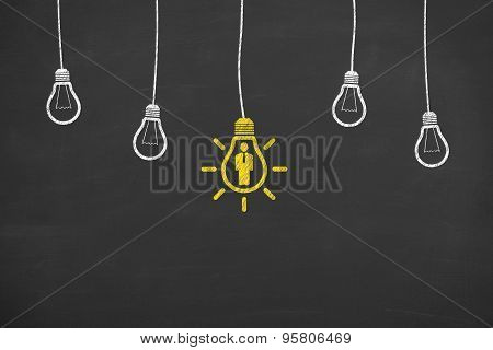 Human Resource Idea on Blackboard